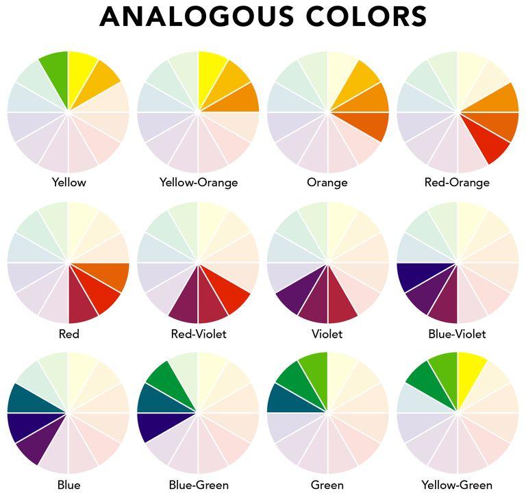 analogous color scheme - Michael Stillwell